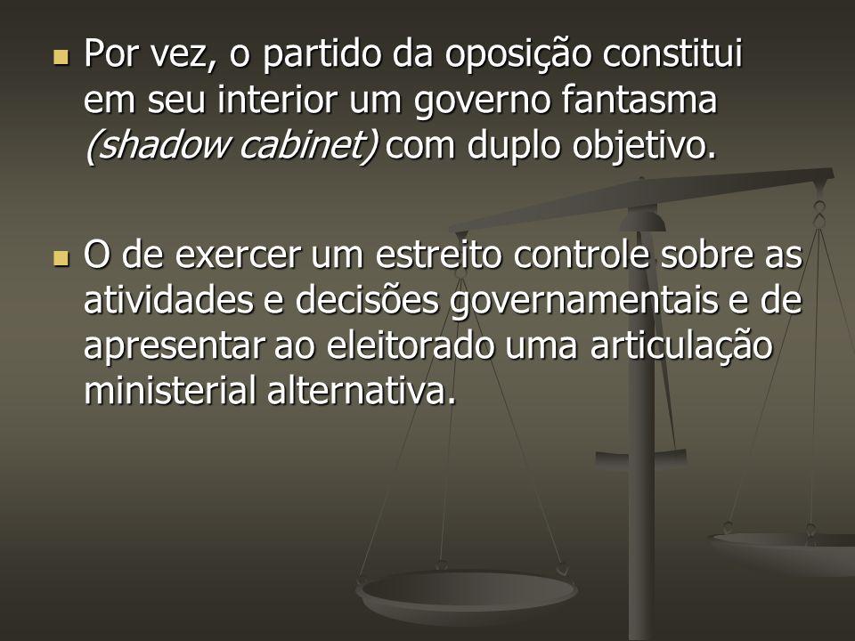 Por vez, o partido da oposição constitui em seu interior um governo fantasma (shadow cabinet) com duplo objetivo.
