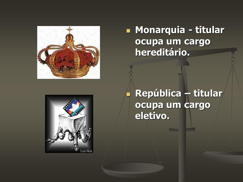 Monarquia - titular ocupa um cargo hereditário.