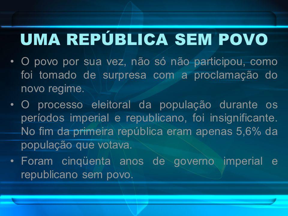 UMA REPÚBLICA SEM POVO O povo por sua vez, não só não participou, como foi tomado de surpresa com a proclamação do novo regime.