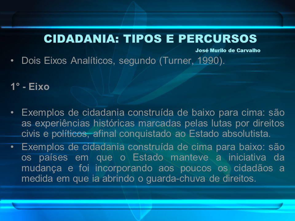 CIDADANIA: TIPOS E PERCURSOS José Murilo de Carvalho