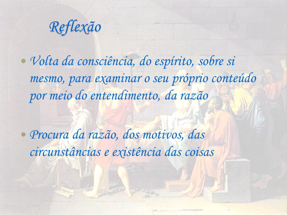 Reflexão Volta da consciência, do espírito, sobre si mesmo, para examinar o seu próprio conteúdo por meio do entendimento, da razão.