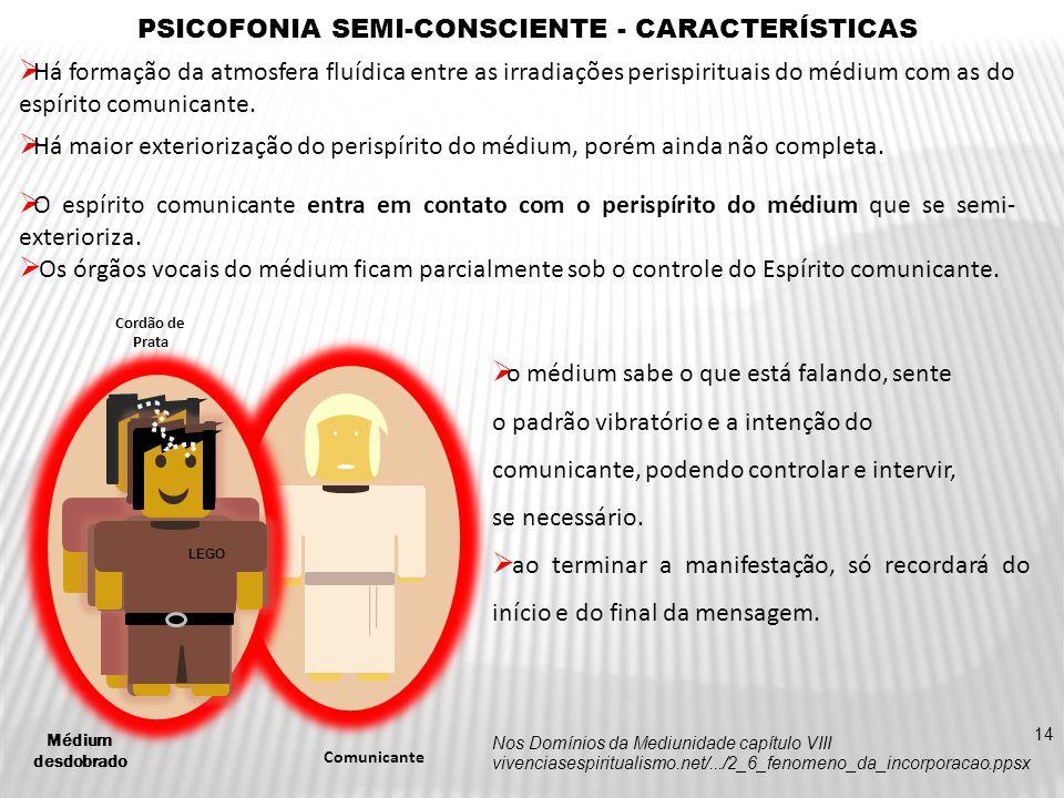 PSICOFONIA SEMI-CONSCIENTE - CARACTERÍSTICAS