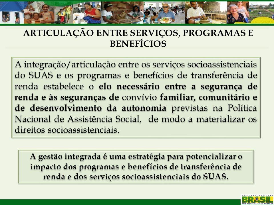 ARTICULAÇÃO ENTRE SERVIÇOS, PROGRAMAS E BENEFÍCIOS