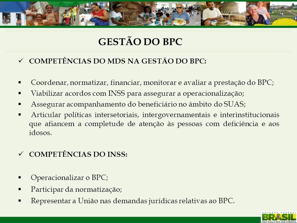 GESTÃO DO BPC COMPETÊNCIAS DO MDS NA GESTÃO DO BPC: