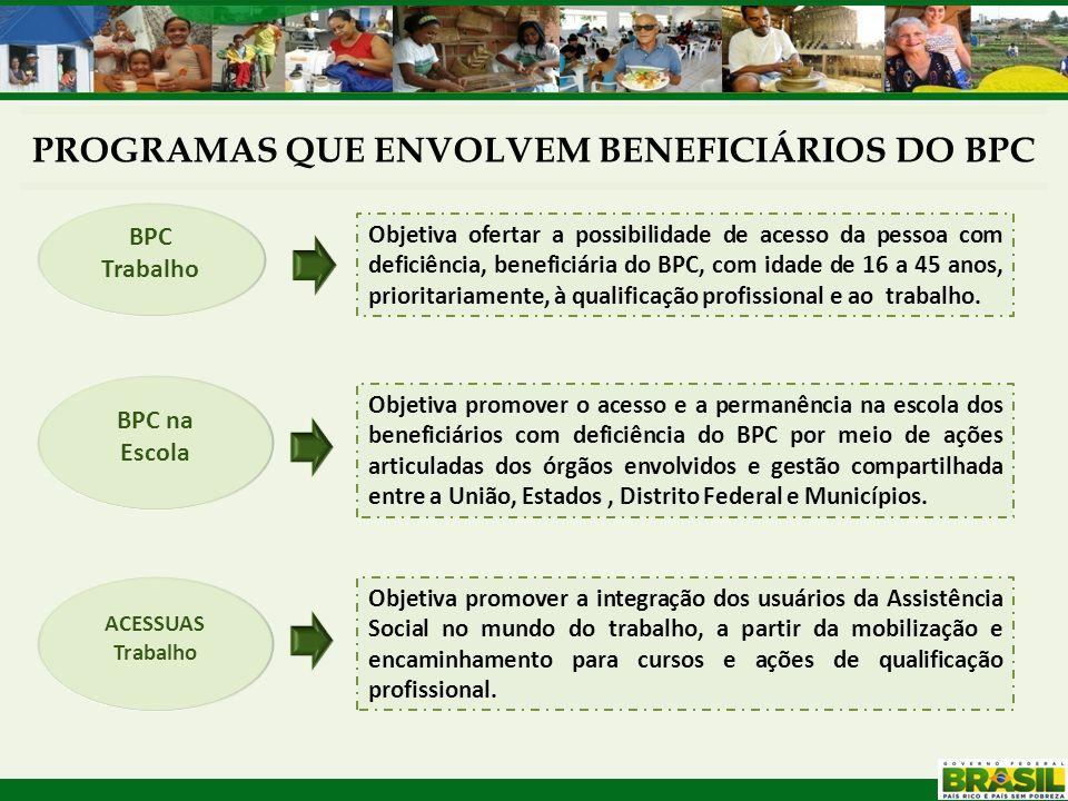 PROGRAMAS QUE ENVOLVEM BENEFICIÁRIOS DO BPC