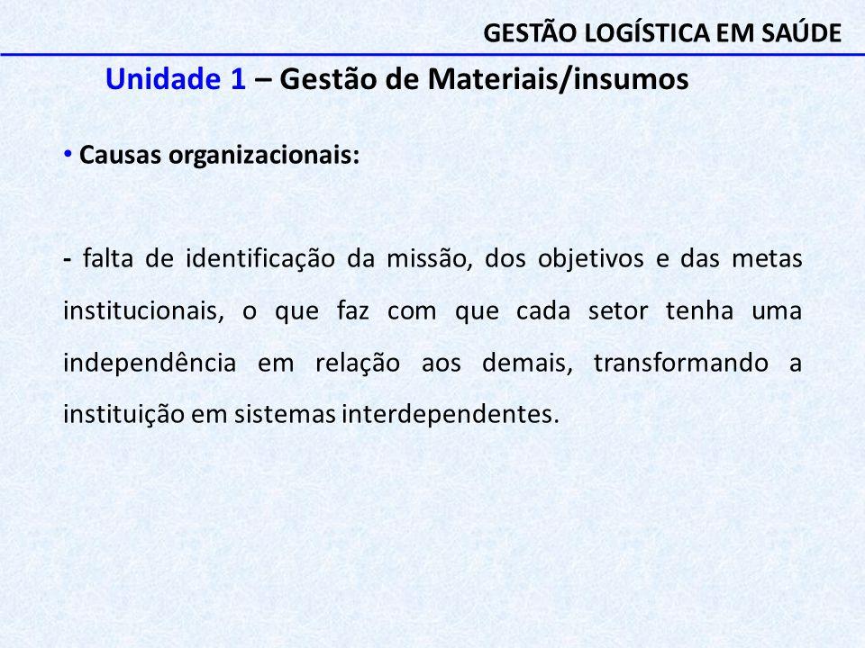 Unidade 1 – Gestão de Materiais/insumos