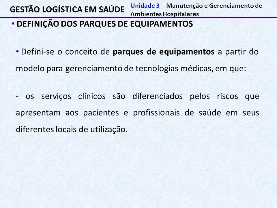 GESTÃO LOGÍSTICA EM SAÚDE DEFINIÇÃO DOS PARQUES DE EQUIPAMENTOS