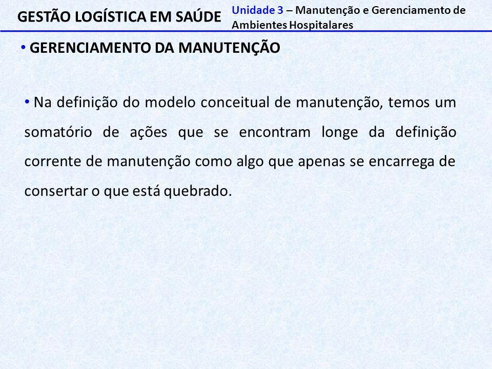 GESTÃO LOGÍSTICA EM SAÚDE GERENCIAMENTO DA MANUTENÇÃO