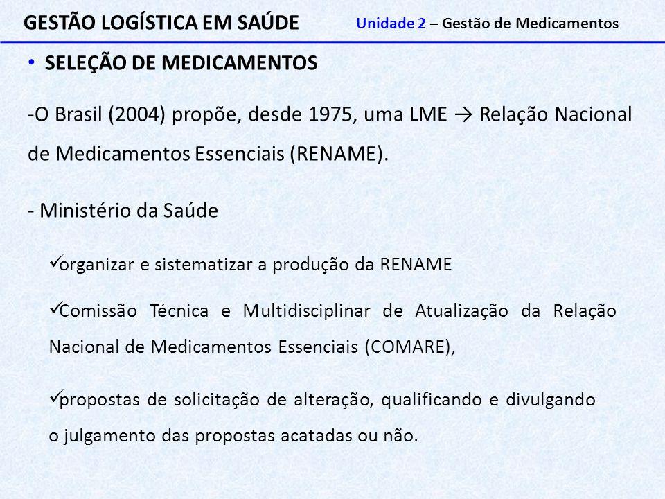 GESTÃO LOGÍSTICA EM SAÚDE SELEÇÃO DE MEDICAMENTOS