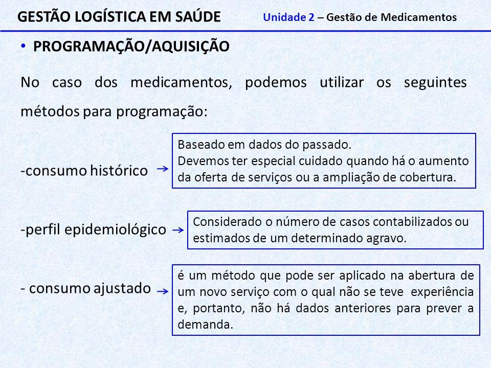 GESTÃO LOGÍSTICA EM SAÚDE PROGRAMAÇÃO/AQUISIÇÃO