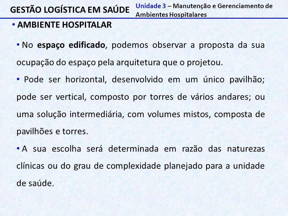 GESTÃO LOGÍSTICA EM SAÚDE AMBIENTE HOSPITALAR