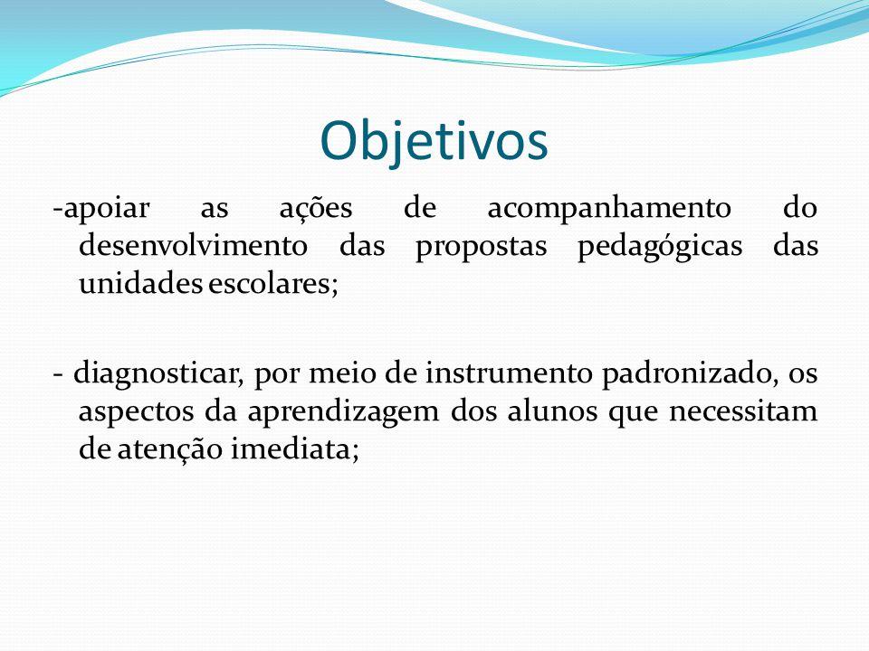 Objetivos -apoiar as ações de acompanhamento do desenvolvimento das propostas pedagógicas das unidades escolares;