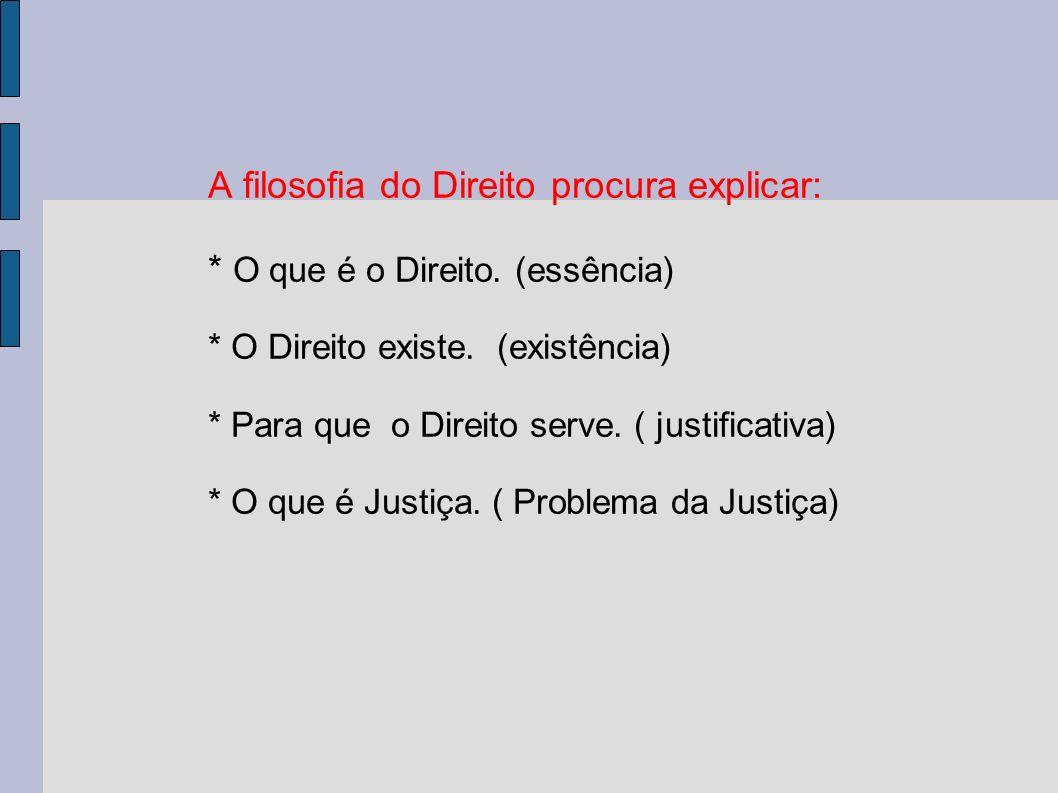 A filosofia do Direito procura explicar: * O que é o Direito.