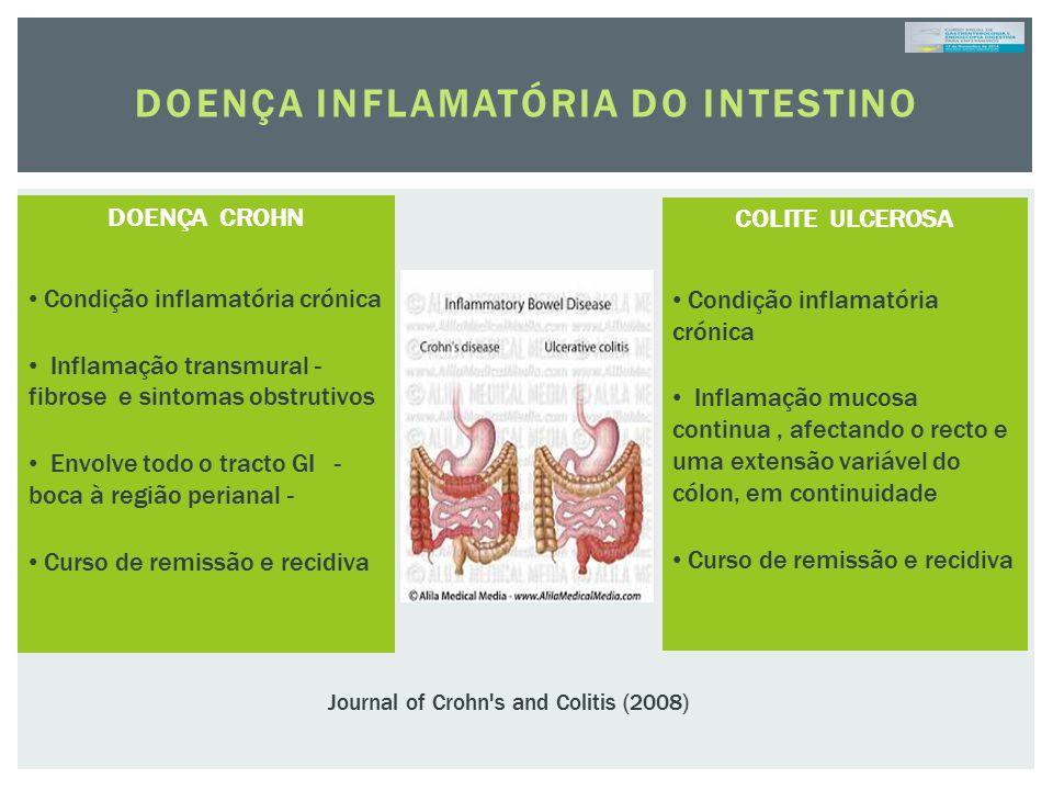 DOENÇA INFLAMATÓRIA DO INTESTINO