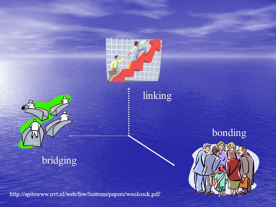 linking bonding bridging