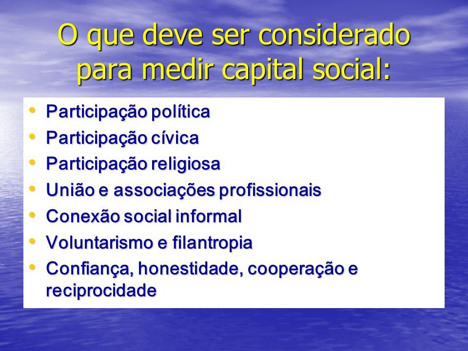 O que deve ser considerado para medir capital social: