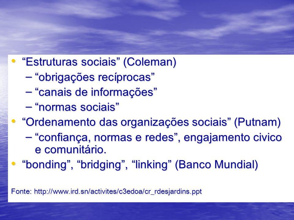Estruturas sociais (Coleman) obrigações recíprocas
