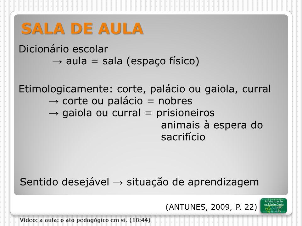 SALA DE AULA Dicionário escolar → aula = sala (espaço físico)