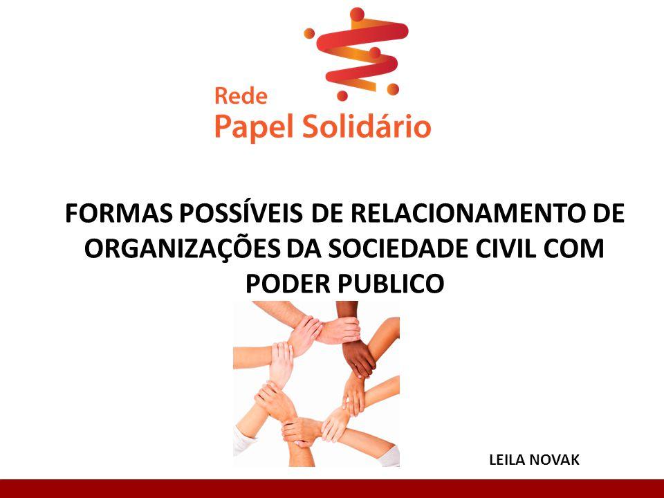 FORMAS POSSÍVEIS DE RELACIONAMENTO DE