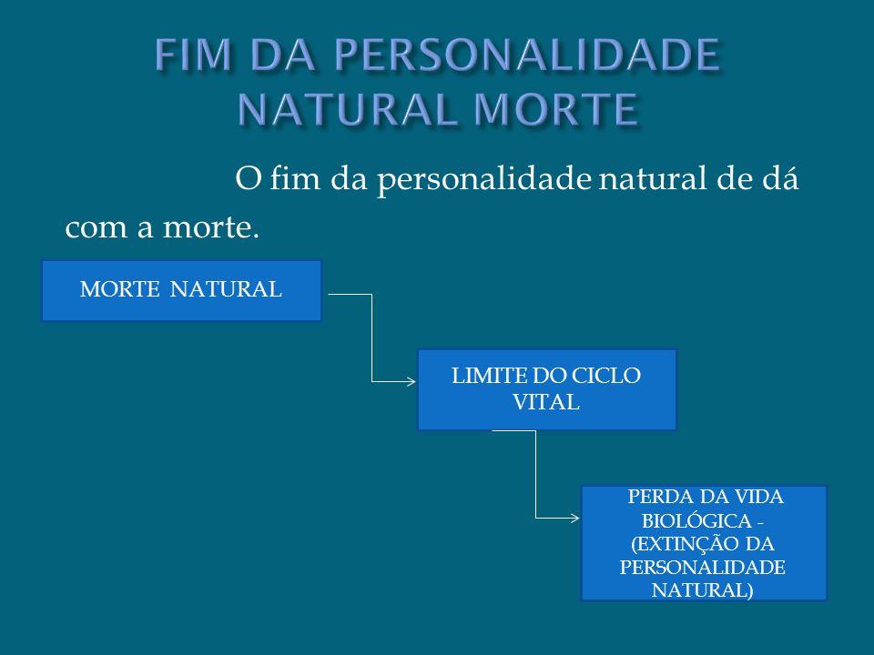 FIM DA PERSONALIDADE NATURAL MORTE