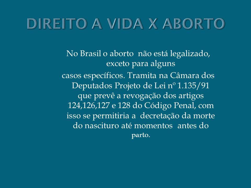 DIREITO A VIDA X ABORTO