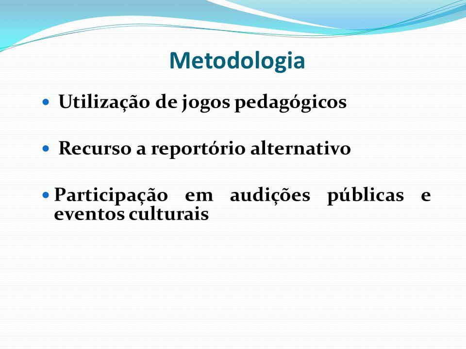 Metodologia Utilização de jogos pedagógicos