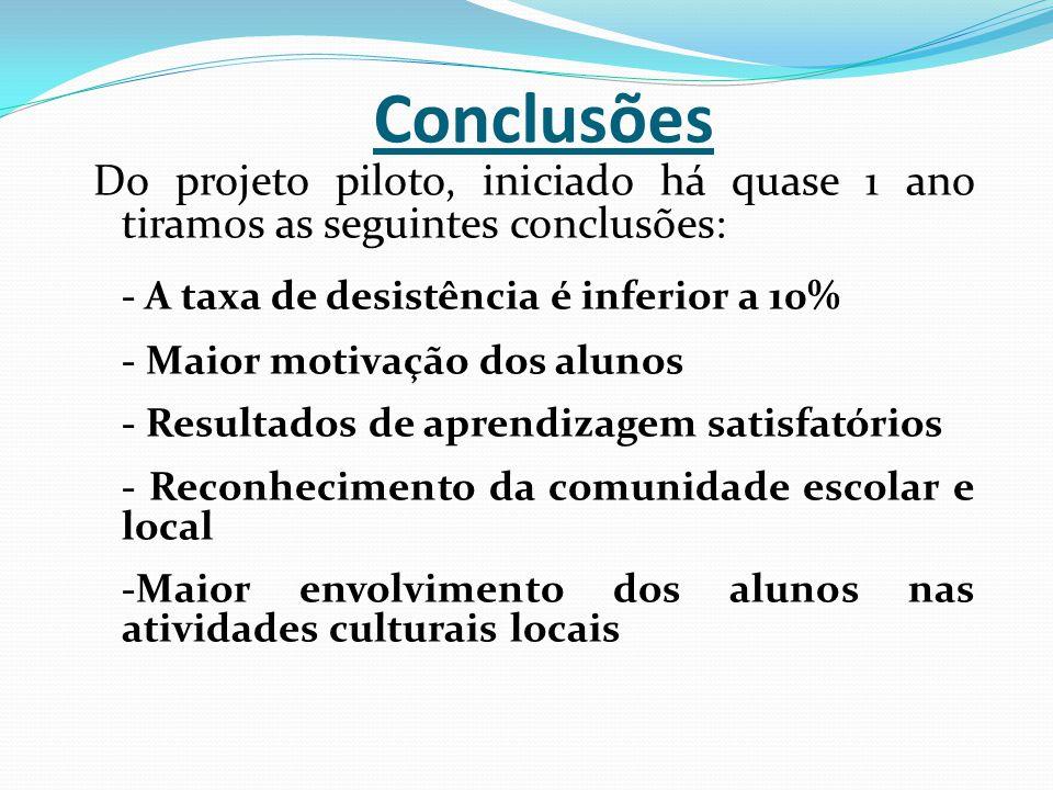 Conclusões Do projeto piloto, iniciado há quase 1 ano tiramos as seguintes conclusões: - A taxa de desistência é inferior a 10%