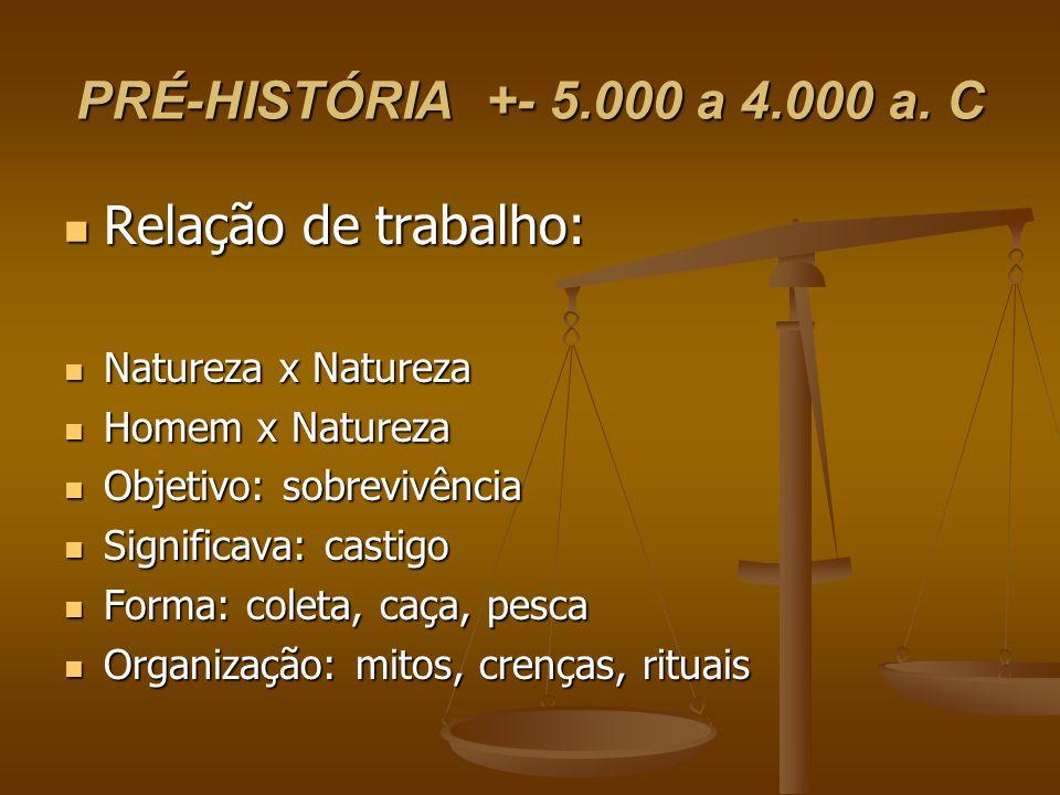 PRÉ-HISTÓRIA +- 5.000 a 4.000 a. C Relação de trabalho: