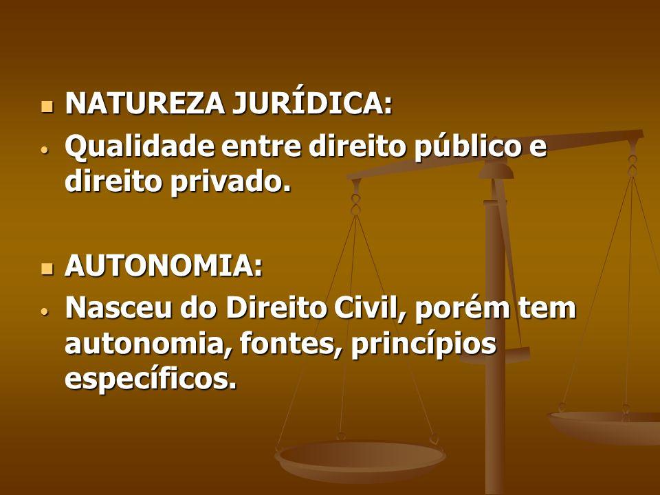 NATUREZA JURÍDICA: Qualidade entre direito público e direito privado. AUTONOMIA: