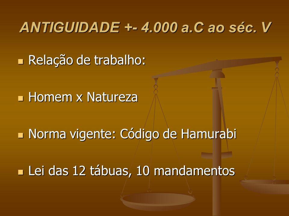ANTIGUIDADE +- 4.000 a.C ao séc. V