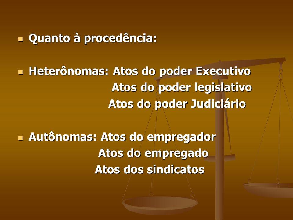 Quanto à procedência: Heterônomas: Atos do poder Executivo. Atos do poder legislativo. Atos do poder Judiciário.