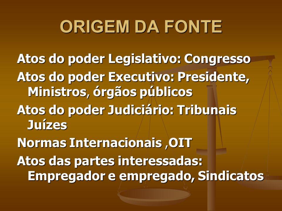 ORIGEM DA FONTE Atos do poder Legislativo: Congresso