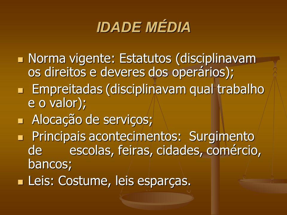 IDADE MÉDIA Norma vigente: Estatutos (disciplinavam os direitos e deveres dos operários); Empreitadas (disciplinavam qual trabalho e o valor);