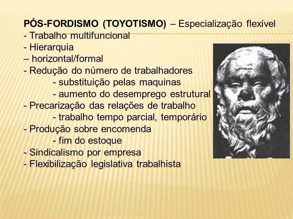 PÓS-FORDISMO (TOYOTISMO) – Especialização flexível