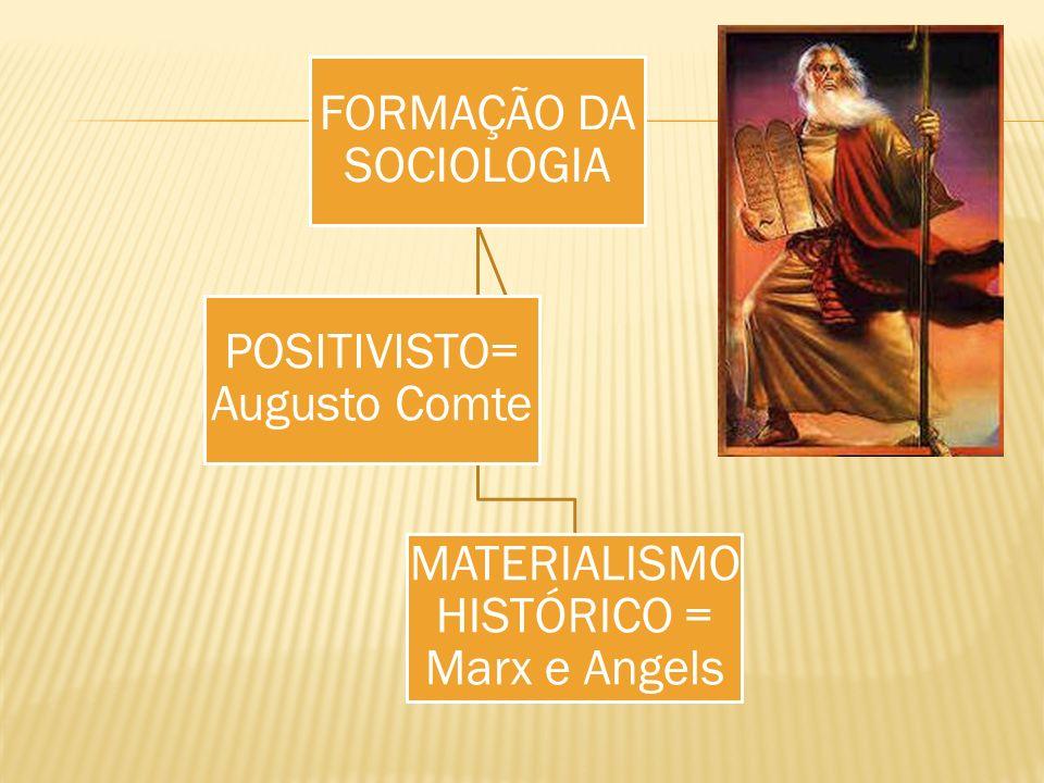 FORMAÇÃO DA SOCIOLOGIA POSITIVISTO= Augusto Comte