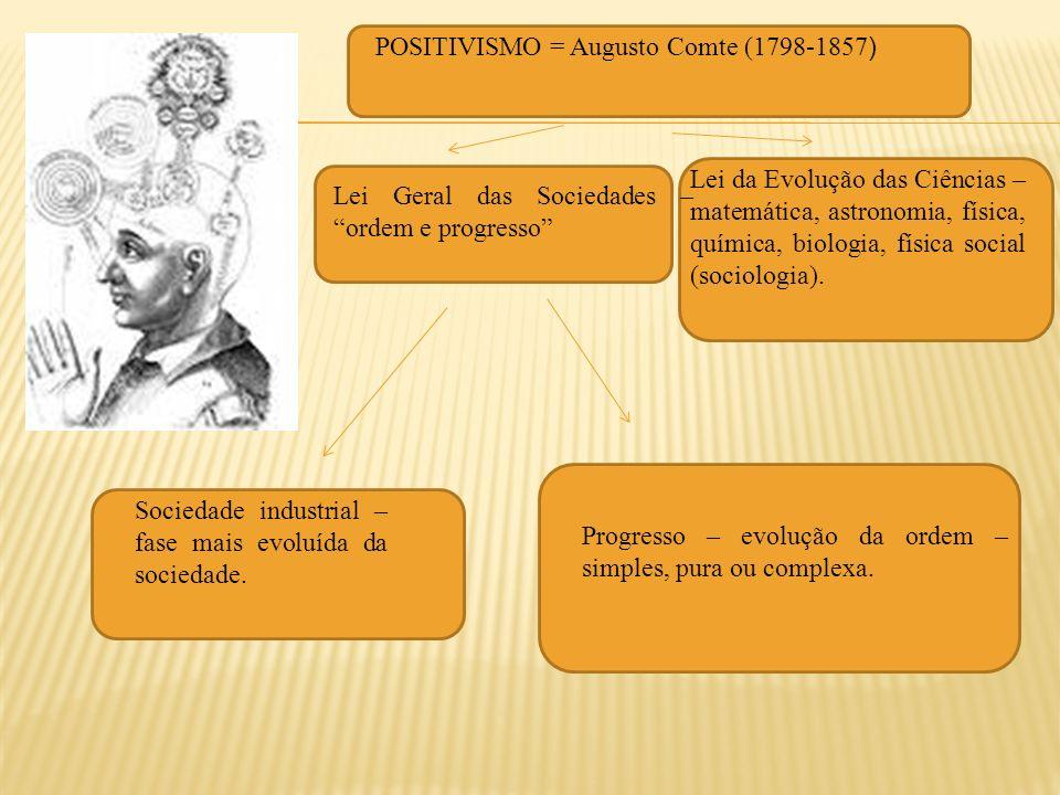 POSITIVISMO = Augusto Comte (1798-1857)
