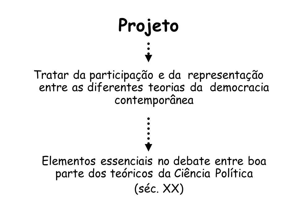 Projeto Tratar da participação e da representação entre as diferentes teorias da democracia contemporânea.