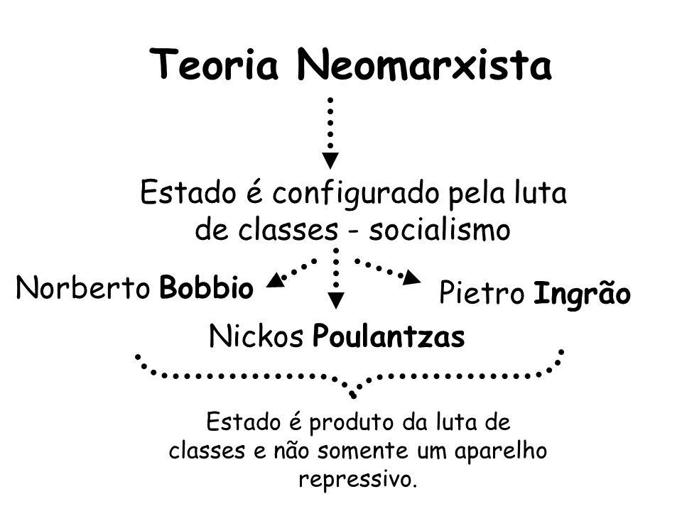 Estado é configurado pela luta de classes - socialismo