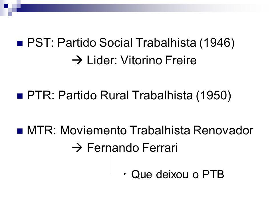 PST: Partido Social Trabalhista (1946)  Lider: Vitorino Freire