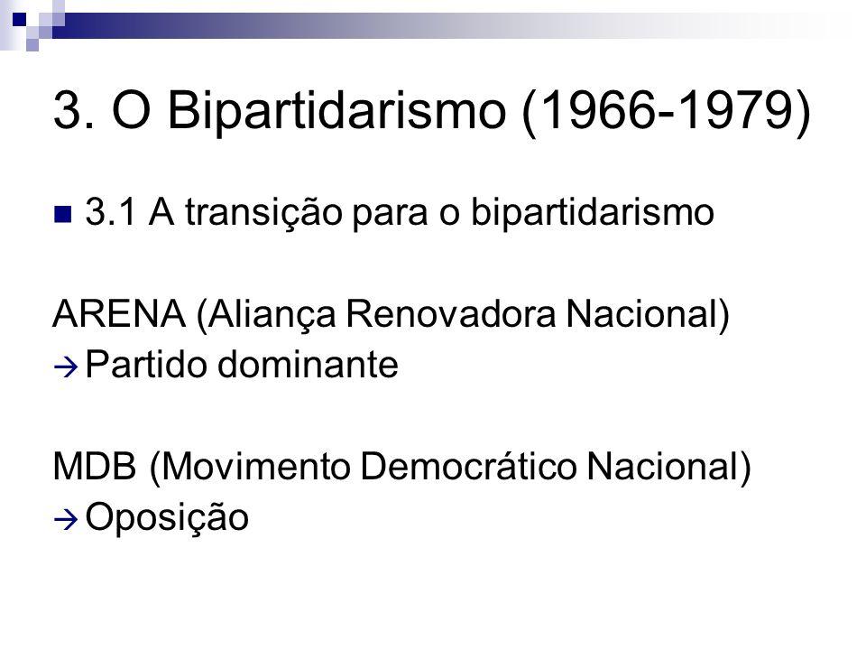 3. O Bipartidarismo (1966-1979) 3.1 A transição para o bipartidarismo
