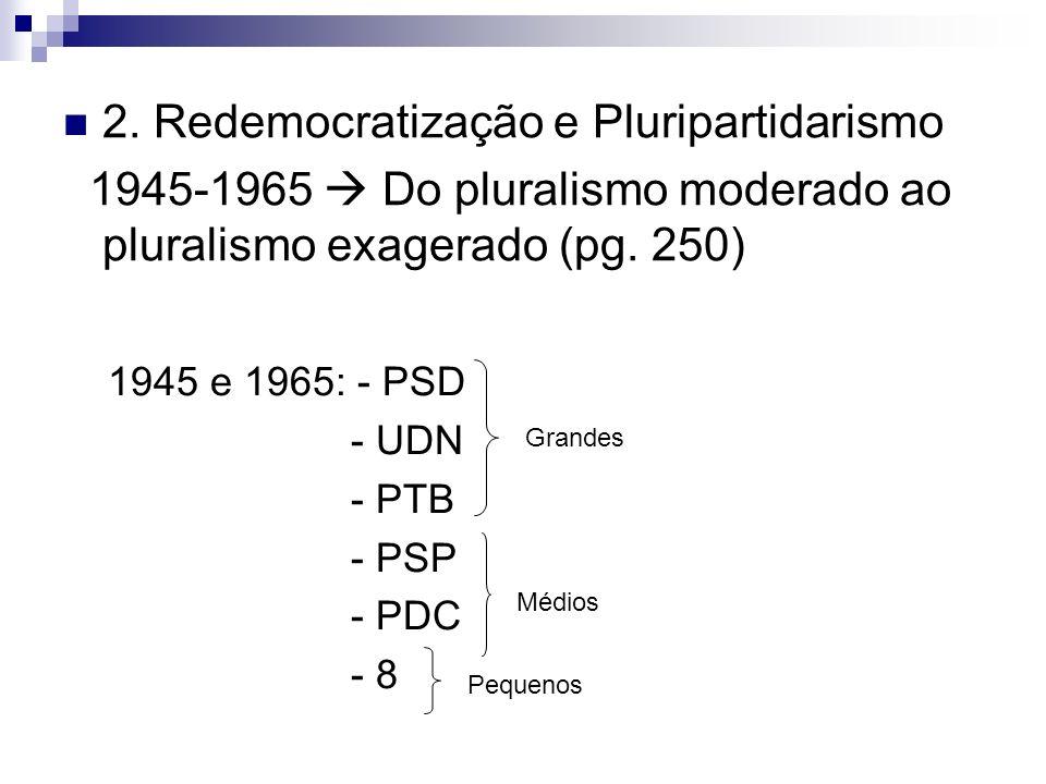 2. Redemocratização e Pluripartidarismo