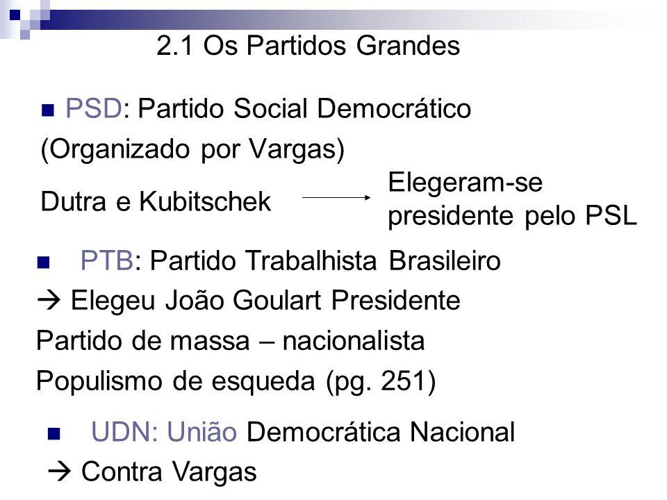2.1 Os Partidos Grandes PSD: Partido Social Democrático. (Organizado por Vargas) Dutra e Kubitschek.
