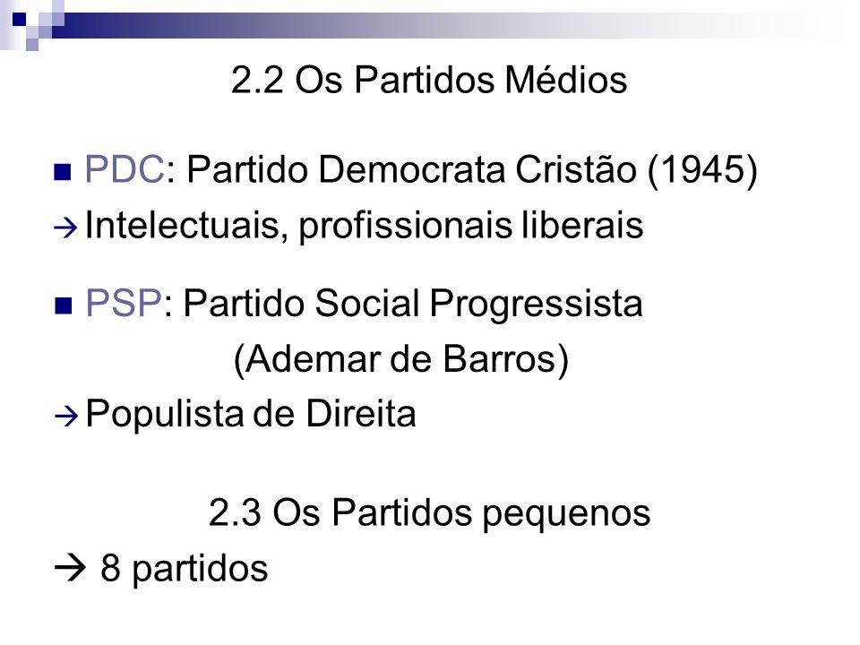 2.2 Os Partidos Médios PDC: Partido Democrata Cristão (1945) Intelectuais, profissionais liberais.