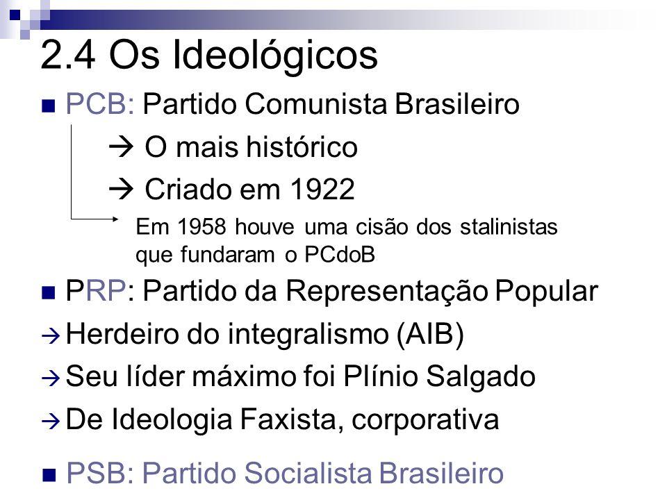 2.4 Os Ideológicos PCB: Partido Comunista Brasileiro