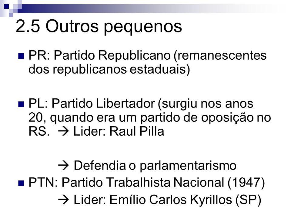 2.5 Outros pequenos PR: Partido Republicano (remanescentes dos republicanos estaduais)