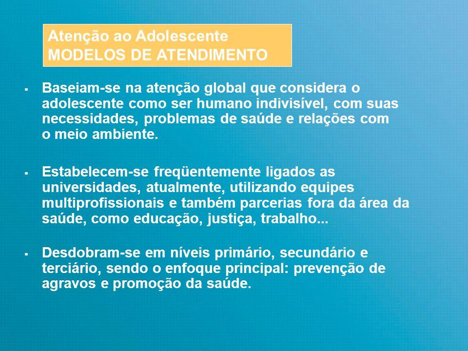 Atenção ao Adolescente MODELOS DE ATENDIMENTO