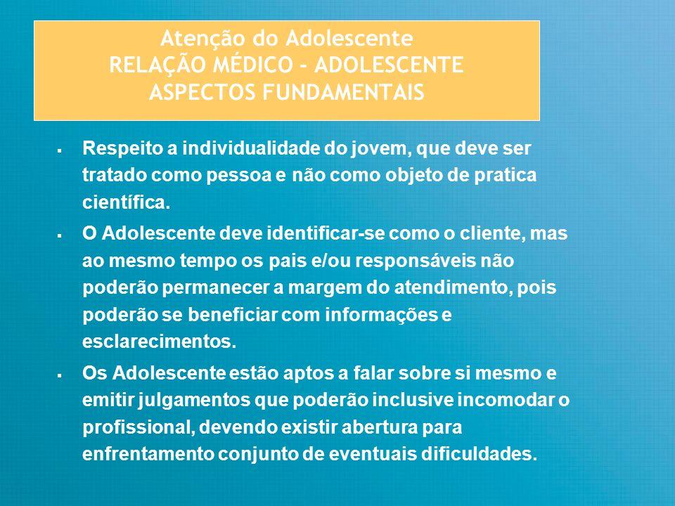 Atenção do Adolescente RELAÇÃO MÉDICO - ADOLESCENTE ASPECTOS FUNDAMENTAIS