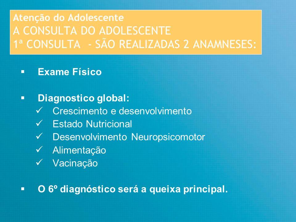Atenção do Adolescente A CONSULTA DO ADOLESCENTE 1ª CONSULTA - SÃO REALIZADAS 2 ANAMNESES:
