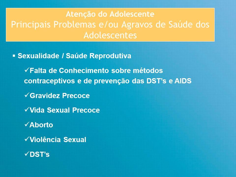 Atenção do Adolescente Principais Problemas e/ou Agravos de Saúde dos Adolescentes