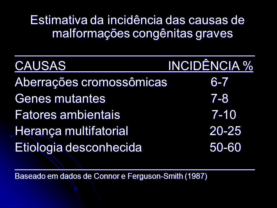 Estimativa da incidência das causas de malformações congênitas graves
